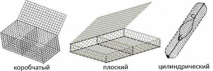 Как сделать забор из камней и сетки